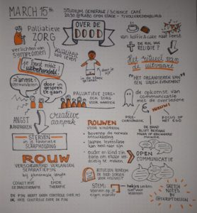 Sketch Notes door @Skriptdesign